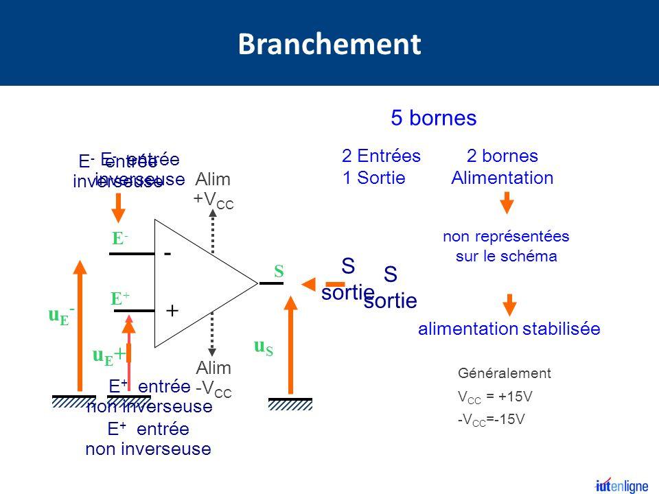 Un AO comprend des transistors, Descriptif V alim - V alim+ 1 - + 23 4 5 67 8 S masse résistances condensateurs Une alimentation Brochage AO 741