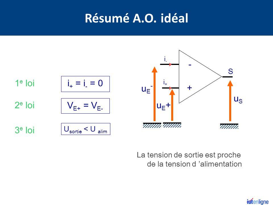 La tension de sortie est proche de la tension d alimentation U sortie < U alim uE+uE+ uE-uE- uSuS S - + i+i+ i-i- 1 e loi 2 e loi 3 e loi i + = i - =