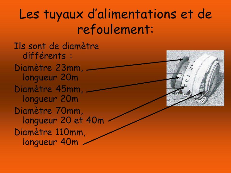 Les tuyaux dalimentations et de refoulement: Ils sont de diamètre différents : Diamètre 23mm, longueur 20m Diamètre 45mm, longueur 20m Diamètre 70mm,