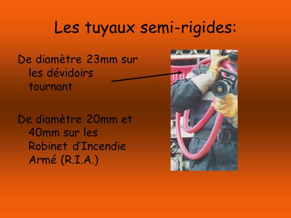 Les tuyaux semi-rigides: De diamètre 23mm sur les dévidoirs tournant De diamètre 20mm et 40mm sur les Robinet dIncendie Armé (R.I.A.)