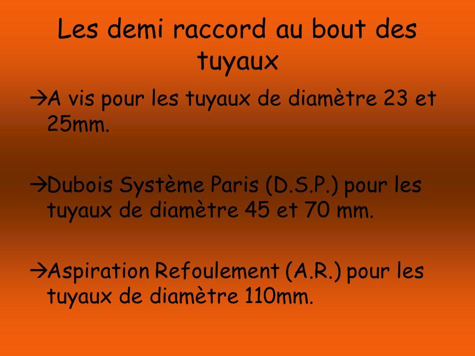 Les demi raccord au bout des tuyaux A vis pour les tuyaux de diamètre 23 et 25mm. Dubois Système Paris (D.S.P.) pour les tuyaux de diamètre 45 et 70 m