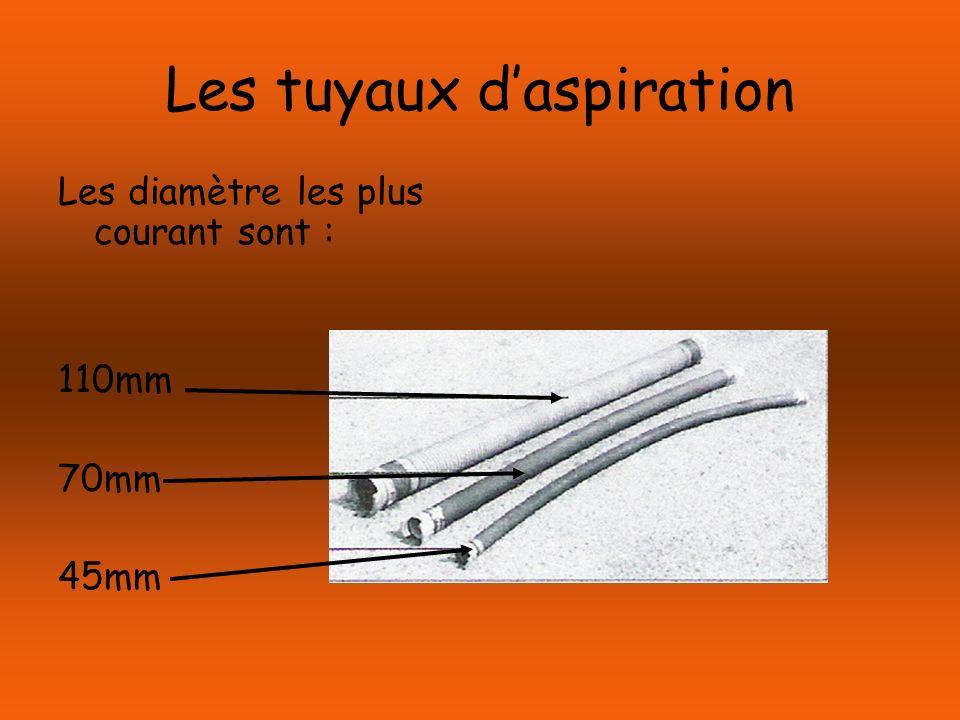 Les tuyaux daspiration Les diamètre les plus courant sont : 110mm 70mm 45mm