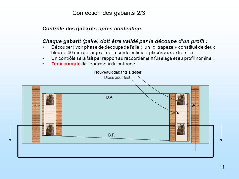 11 Confection des gabarits 2/3. Contrôle des gabarits après confection. Chaque gabarit (paire) doit être validé par la découpe dun profil : Découper (