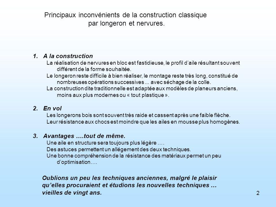 2 Principaux inconvénients de la construction classique par longeron et nervures. 1.A la construction La réalisation de nervures en bloc est fastidieu