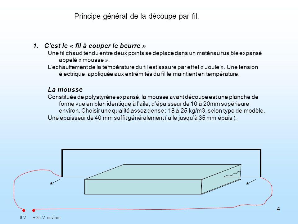 4 Principe général de la découpe par fil. 1.Cest le « fil à couper le beurre » Une fil chaud tendu entre deux points se déplace dans un matériau fusib
