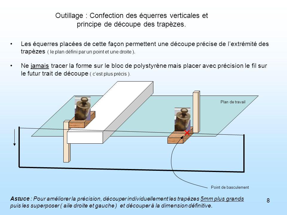 8 Outillage : Confection des équerres verticales et principe de découpe des trapèzes. Les équerres placées de cette façon permettent une découpe préci