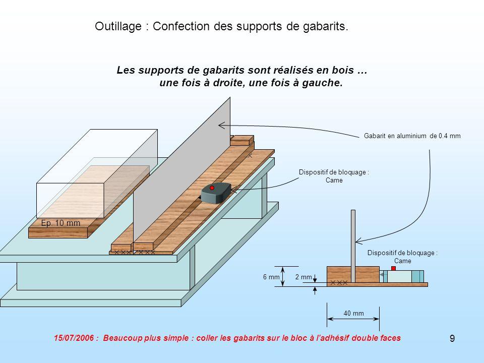 9 Outillage : Confection des supports de gabarits. Les supports de gabarits sont réalisés en bois … une fois à droite, une fois à gauche. Gabarit en a