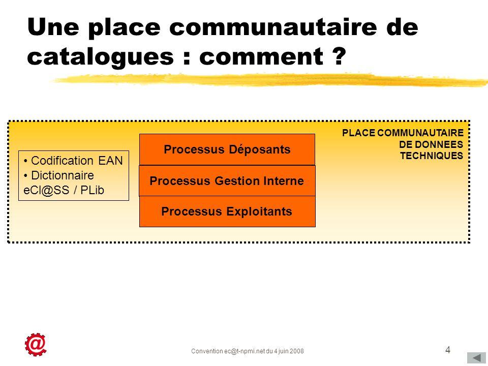 Convention ec@t-npmi.net du 4 juin 2008 4 PLACE COMMUNAUTAIRE DE DONNEES TECHNIQUES Processus Déposants Processus Gestion Interne Processus Exploitant