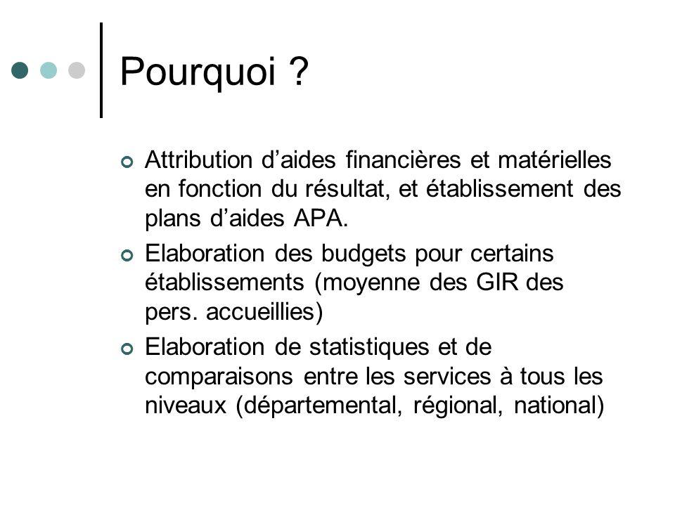 Pourquoi ? Attribution daides financières et matérielles en fonction du résultat, et établissement des plans daides APA. Elaboration des budgets pour