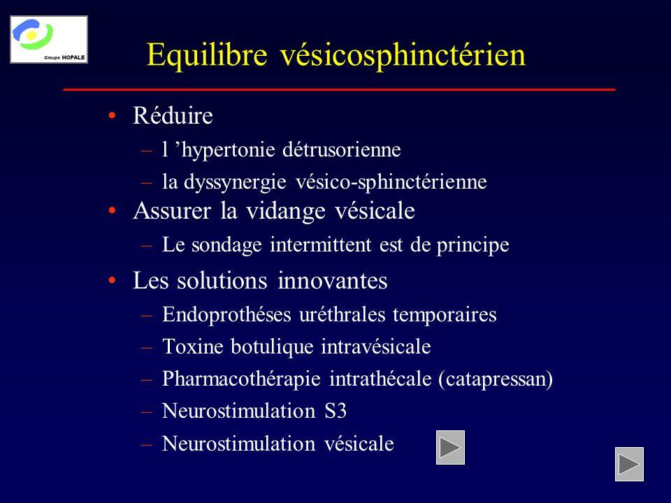Equilibre vésicosphinctérien Assurer la vidange vésicale –Le sondage intermittent est de principe Les solutions innovantes –Endoprothéses uréthrales t