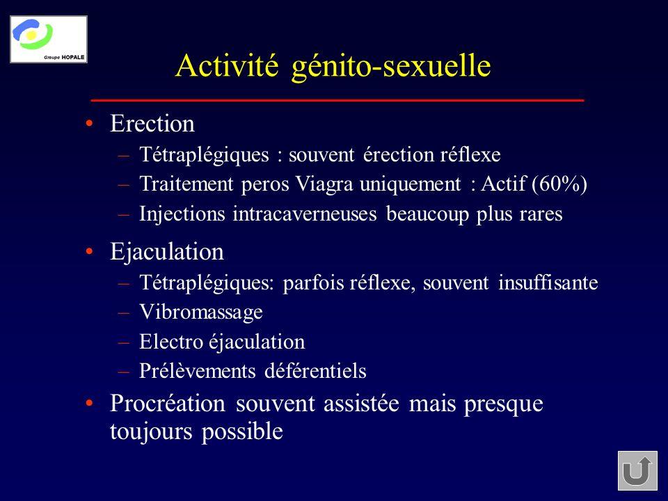 Activité génito-sexuelle Ejaculation –Tétraplégiques: parfois réflexe, souvent insuffisante –Vibromassage –Electro éjaculation –Prélèvements déférenti