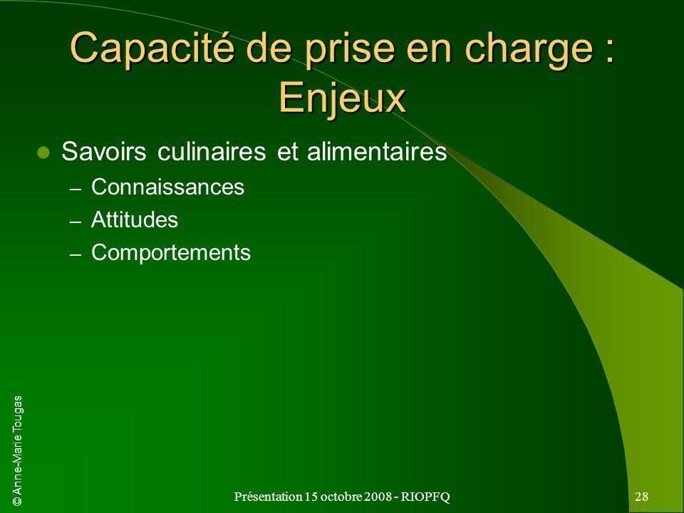© Anne-Marie Tougas Présentation 15 octobre 2008 - RIOPFQ28 Capacité de prise en charge : Enjeux Savoirs culinaires et alimentaires – Connaissances –