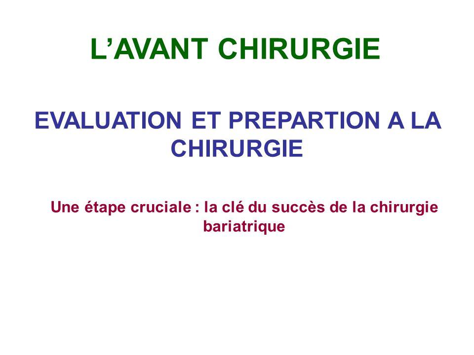 EVALUATION ET PREPARTION A LA CHIRURGIE Une étape cruciale : la clé du succès de la chirurgie bariatrique LAVANT CHIRURGIE