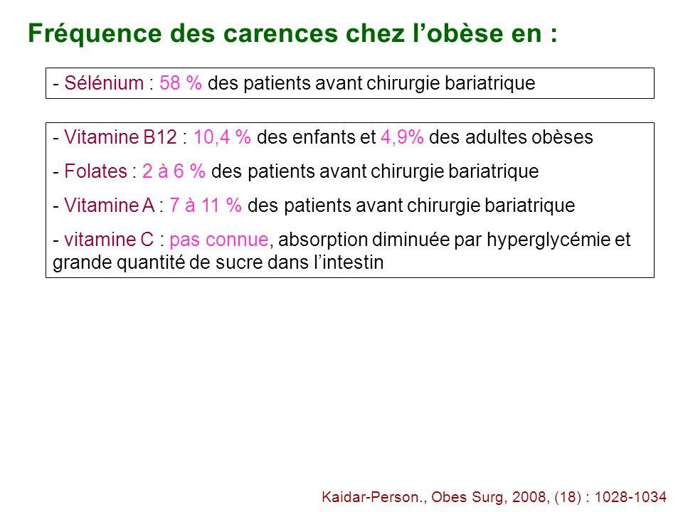 Kaidar-Person., Obes Surg, 2008, (18) : 1028-1034 Fréquence des carences chez lobèse en : - Sélénium : 58 % des patients avant chirurgie bariatrique - Vitamine B12 : 10,4 % des enfants et 4,9% des adultes obèses - Folates : 2 à 6 % des patients avant chirurgie bariatrique - Vitamine A : 7 à 11 % des patients avant chirurgie bariatrique - vitamine C : pas connue, absorption diminuée par hyperglycémie et grande quantité de sucre dans lintestin