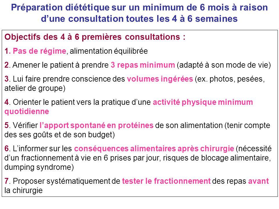 Préparation diététique sur un minimum de 6 mois à raison dune consultation toutes les 4 à 6 semaines Objectifs des 4 à 6 premières consultations : 1.