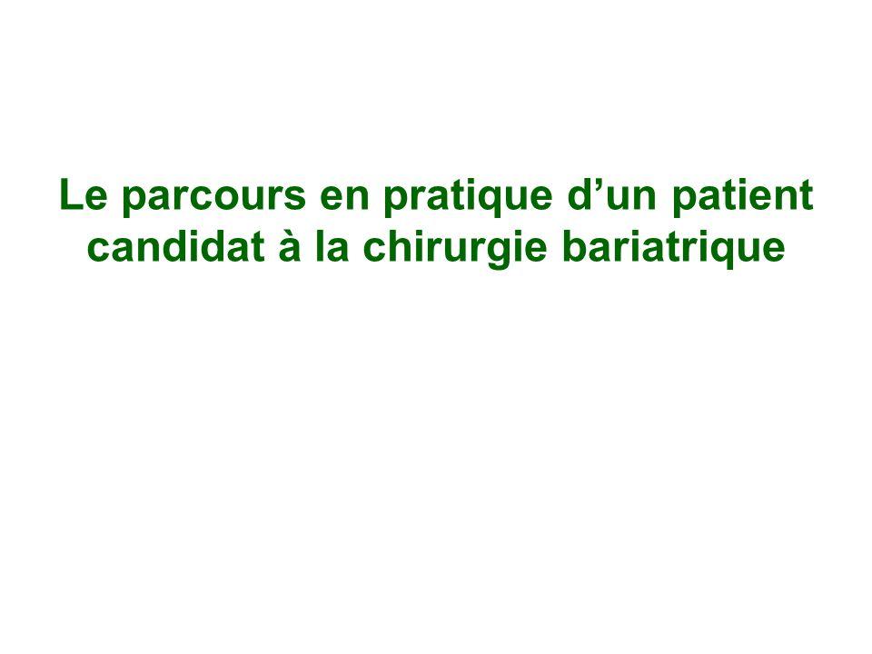 Le parcours en pratique dun patient candidat à la chirurgie bariatrique