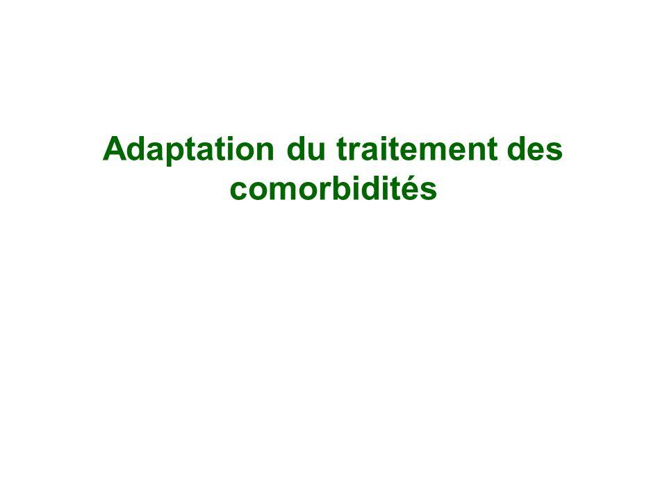 Adaptation du traitement des comorbidités