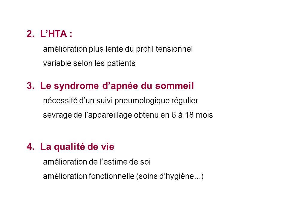 2.LHTA : amélioration plus lente du profil tensionnel variable selon les patients 3.