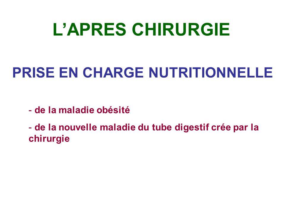 PRISE EN CHARGE NUTRITIONNELLE - de la maladie obésité - de la nouvelle maladie du tube digestif crée par la chirurgie LAPRES CHIRURGIE
