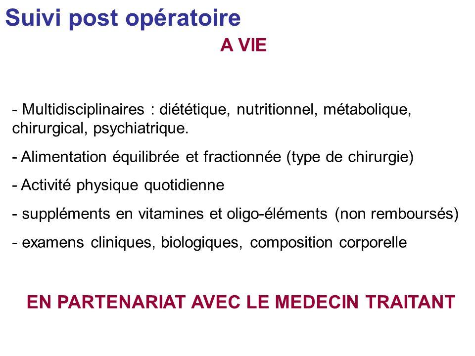Suivi post opératoire A VIE - Multidisciplinaires : diététique, nutritionnel, métabolique, chirurgical, psychiatrique.