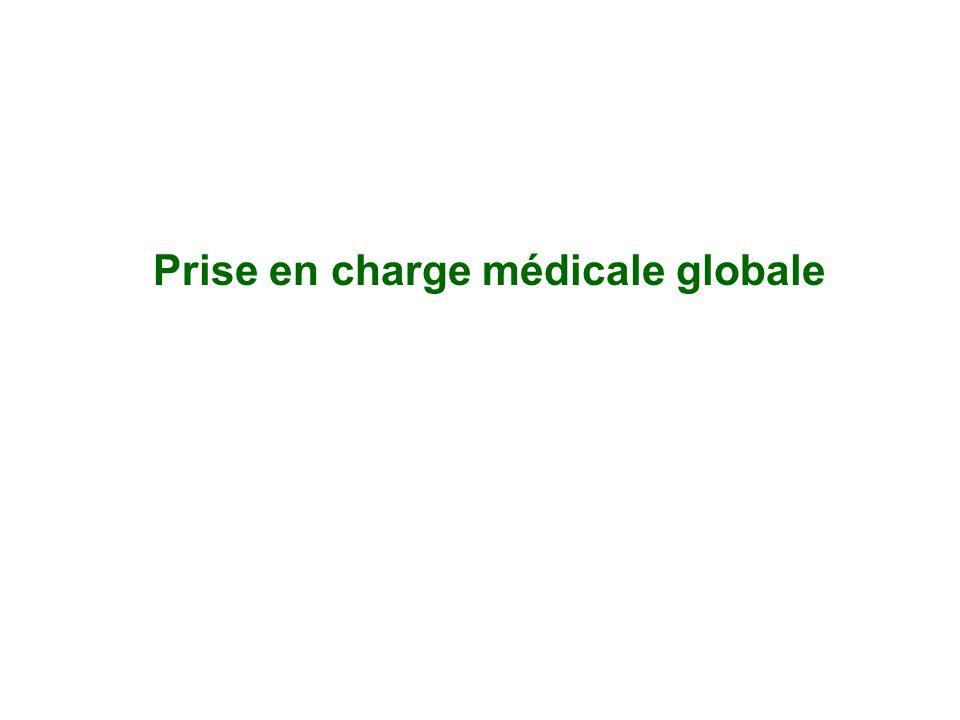 Prise en charge médicale globale