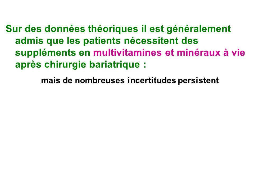 Sur des données théoriques il est généralement admis que les patients nécessitent des suppléments en multivitamines et minéraux à vie après chirurgie bariatrique : mais de nombreuses incertitudes persistent