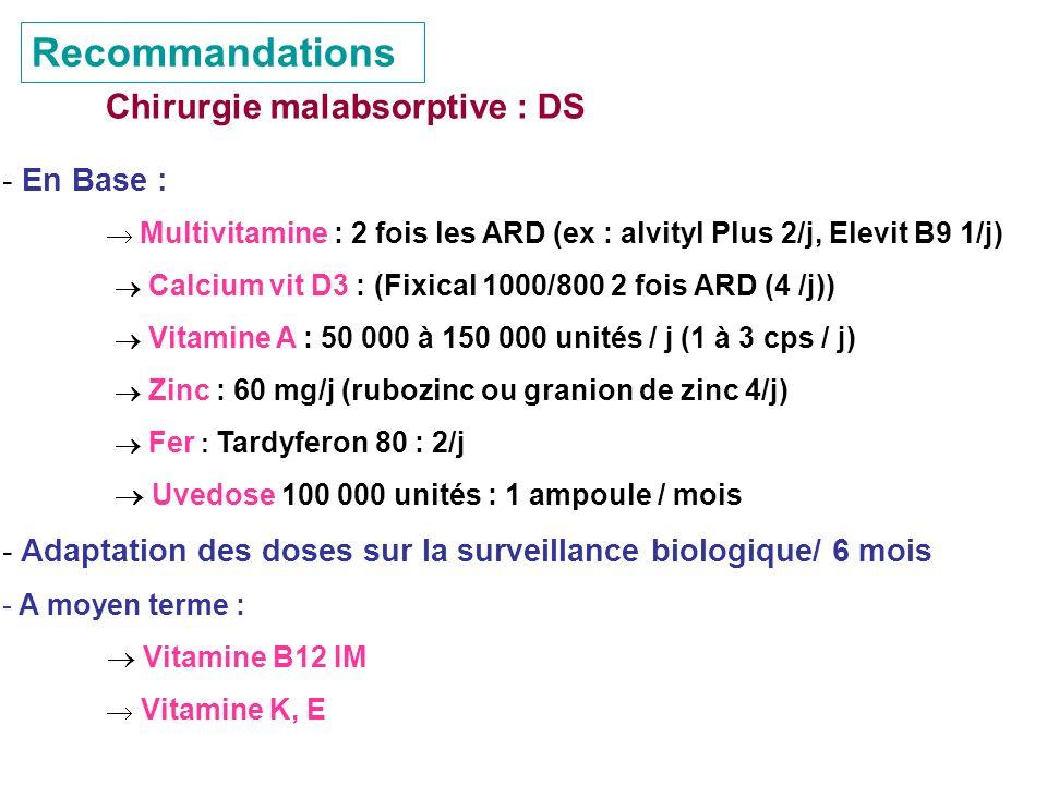 Recommandations Chirurgie malabsorptive : DS - En Base : Multivitamine : 2 fois les ARD (ex : alvityl Plus 2/j, Elevit B9 1/j) Calcium vit D3 : (Fixical 1000/800 2 fois ARD (4 /j)) Vitamine A : 50 000 à 150 000 unités / j (1 à 3 cps / j) Zinc : 60 mg/j (rubozinc ou granion de zinc 4/j) Fer : Tardyferon 80 : 2/j Uvedose 100 000 unités : 1 ampoule / mois - Adaptation des doses sur la surveillance biologique/ 6 mois - A moyen terme : Vitamine B12 IM Vitamine K, E