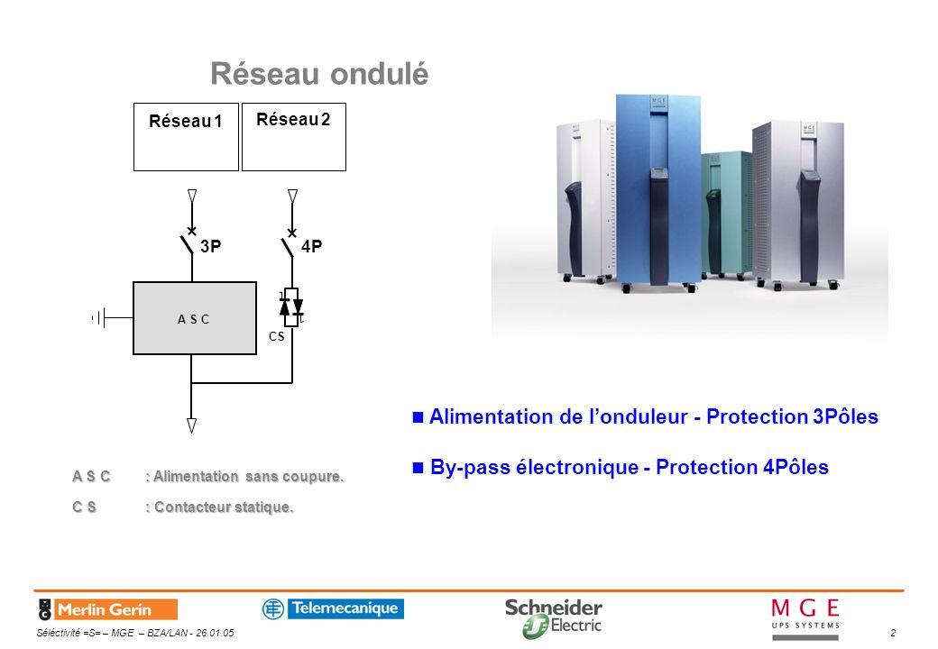 Séléctivité =S= – MGE – BZA/LAN - 26.01.053 Réseau 1 Présent Réseau 2 Présent COURANT DE COURT CIRCUIT Fonctionnement sur ASC et Réseau 2 disponible Réseau ondulé Surcharge thermique maximum de lASC (selon gamme et constructeur ) = supporte 1.65 Inom pendant 1min.