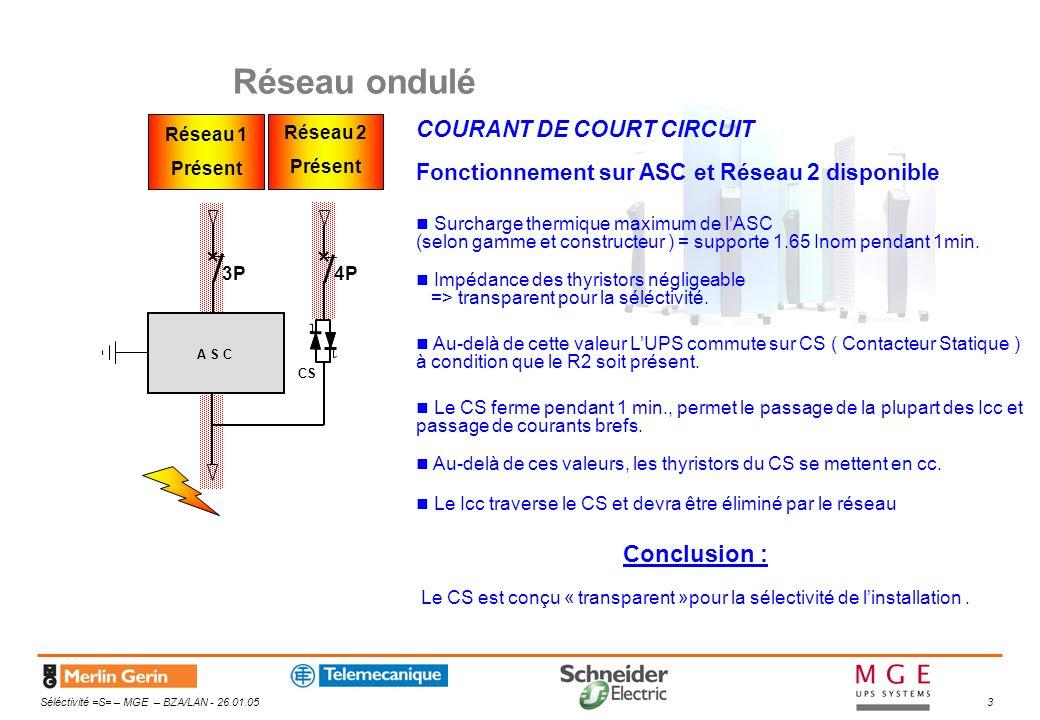 Séléctivité =S= – MGE – BZA/LAN - 26.01.054 COURANT DE COURT CIRCUIT Fonctionnement sur ASC et Réseau 2 absent Réseau ondulé La partie mutateur ( ou onduleur ) de lASC va limiter le courant de sortie de lASC en court circuit pendant 1sec entre 2,15 à 2,6 Inom.