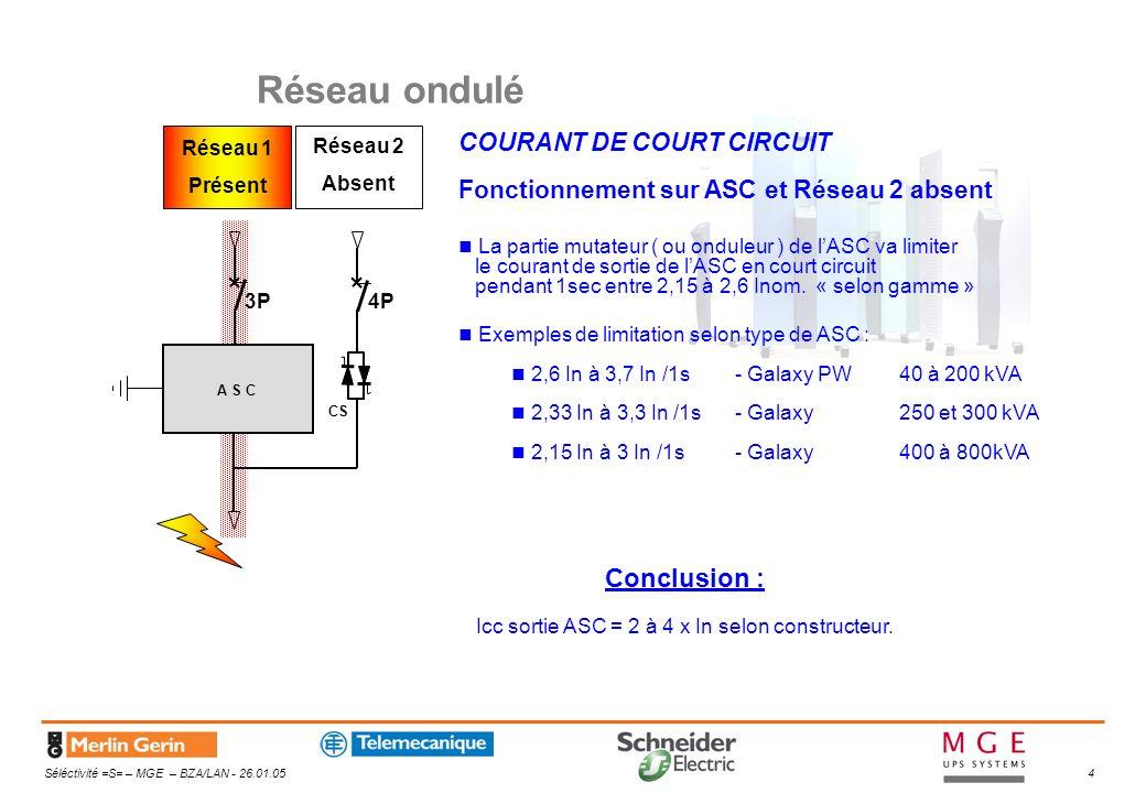 Séléctivité =S= – MGE – BZA/LAN - 26.01.055 Réseau ondulé COURANT DE COURT CIRCUIT Fonctionnement sur batterie Si réseau 2 absent : le Icc sera limité de 2,33 à 3,3 In /1s LASC est un limiteur de courant.