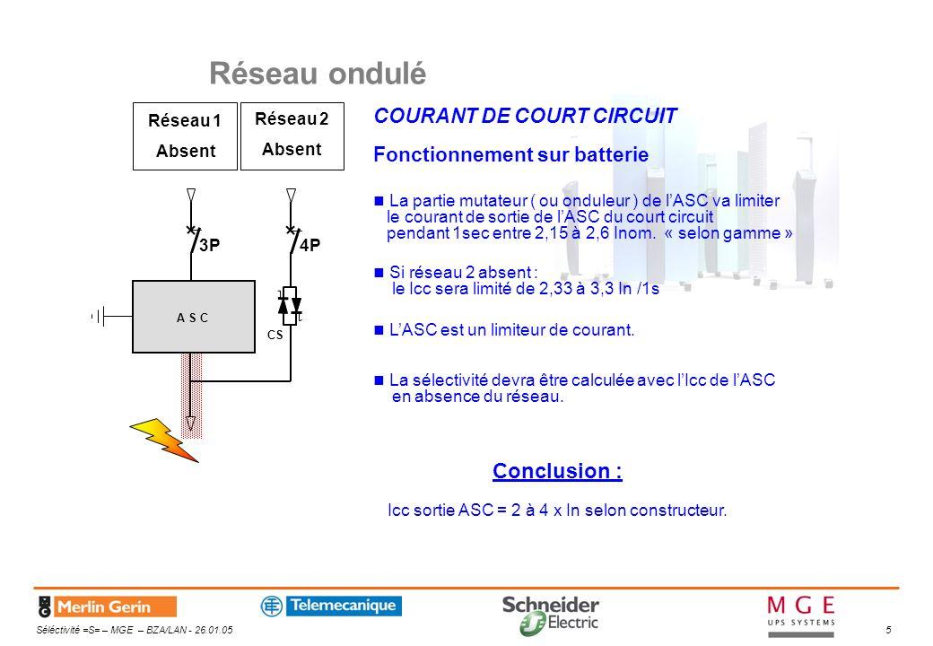 Séléctivité =S= – MGE – BZA/LAN - 26.01.055 Réseau ondulé COURANT DE COURT CIRCUIT Fonctionnement sur batterie Si réseau 2 absent : le Icc sera limité