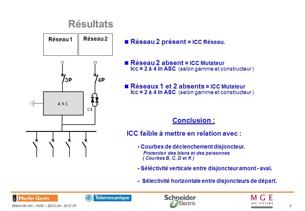 Séléctivité =S= – MGE – BZA/LAN - 26.01.056 Réseau 2 présent = ICC Réseau. Résultats Réseau 2 absent = ICC Mutateur Icc = 2 à 4 In ASC (selon gamme et