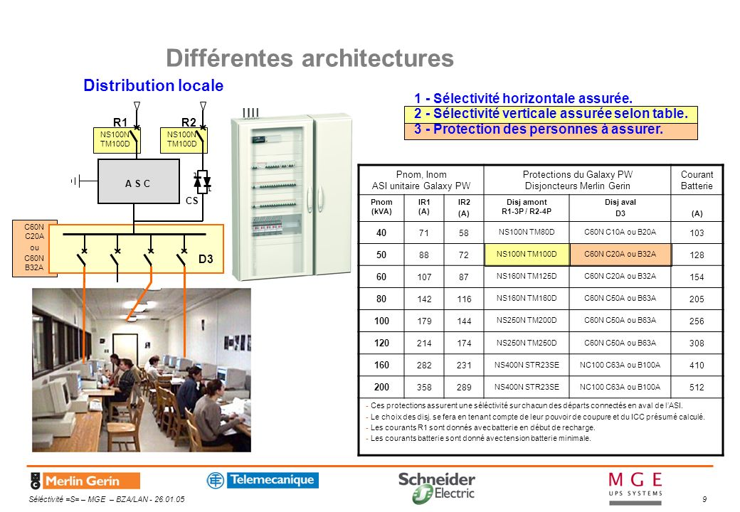 Séléctivité =S= – MGE – BZA/LAN - 26.01.0510 C60N C20A ou C60N B32A NS100N TM100D Pnom, Inom ASI unitaire Galaxy PW Protections du Galaxy PW Disjoncteurs Merlin Gerin Courant Batterie Pnom (kVA) IR1 (A) IR2 (A) Disj amont R1-3P / R2-4P Disj aval D3 Disj aval D4(A) 40 7158 NS100N TM80DC60N C10A ou B20AC60N C10A 103 50 8872 NS100N TM100DC60N C20A ou B32AC60N C10A 128 60 10787 NS160N TM125DC60N C20A ou B32AC60N C10A 154 80 142116 NS160N TM160DC60N C50A ou B63AC60N C10A 205 100 179144 NS250N TM200DC60N C50A ou B63AC60N C10A 256 120 214174 NS250N TM250DC60N C50A ou B63AC60N C10A 308 160 282231 NS400N STR23SENC100 C63A ou B100AC60N C10A 410 200 358289 NS400N STR23SENC100 C63A ou B100AC60N C10A 512 - Ces protections assurent une séléctivité sur chacun des départs connectés en aval de lASI.