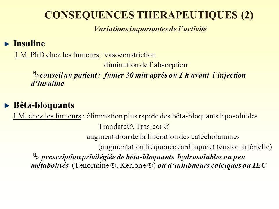 CONSEQUENCES THERAPEUTIQUES (2) Variations importantes de lactivité Insuline I.M.