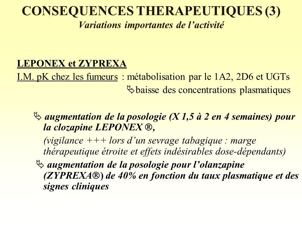 CONSEQUENCES THERAPEUTIQUES (3) Variations importantes de lactivité LEPONEX et ZYPREXA I.M.