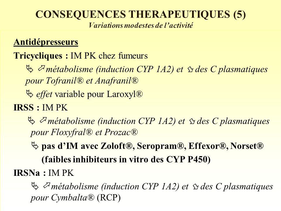 CONSEQUENCES THERAPEUTIQUES (5) Variations modestes de lactivité Antidépresseurs Tricycliques : IM PK chez fumeurs métabolisme (induction CYP 1A2) et des C plasmatiques pour Tofranil® et Anafranil® effet variable pour Laroxyl® IRSS : IM PK métabolisme (induction CYP 1A2) et des C plasmatiques pour Floxyfral® et Prozac® pas dIM avec Zoloft®, Seropram®, Effexor®, Norset® (faibles inhibiteurs in vitro des CYP P450) IRSNa : IM PK métabolisme (induction CYP 1A2) et des C plasmatiques pour Cymbalta® (RCP)
