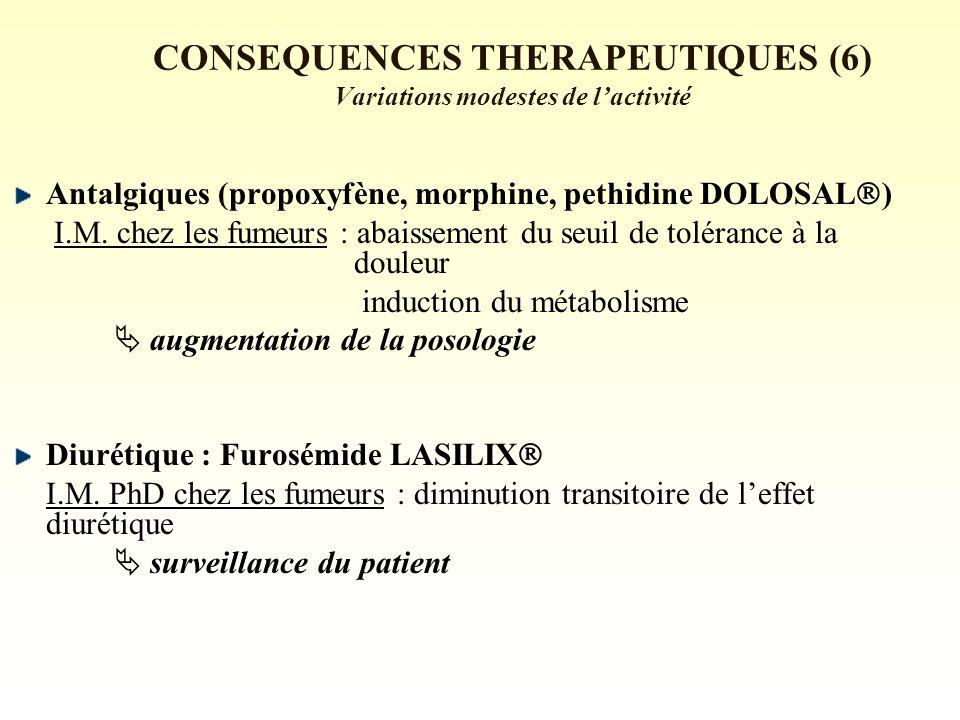 CONSEQUENCES THERAPEUTIQUES (6) Variations modestes de lactivité Antalgiques (propoxyfène, morphine, pethidine DOLOSAL ) I.M.
