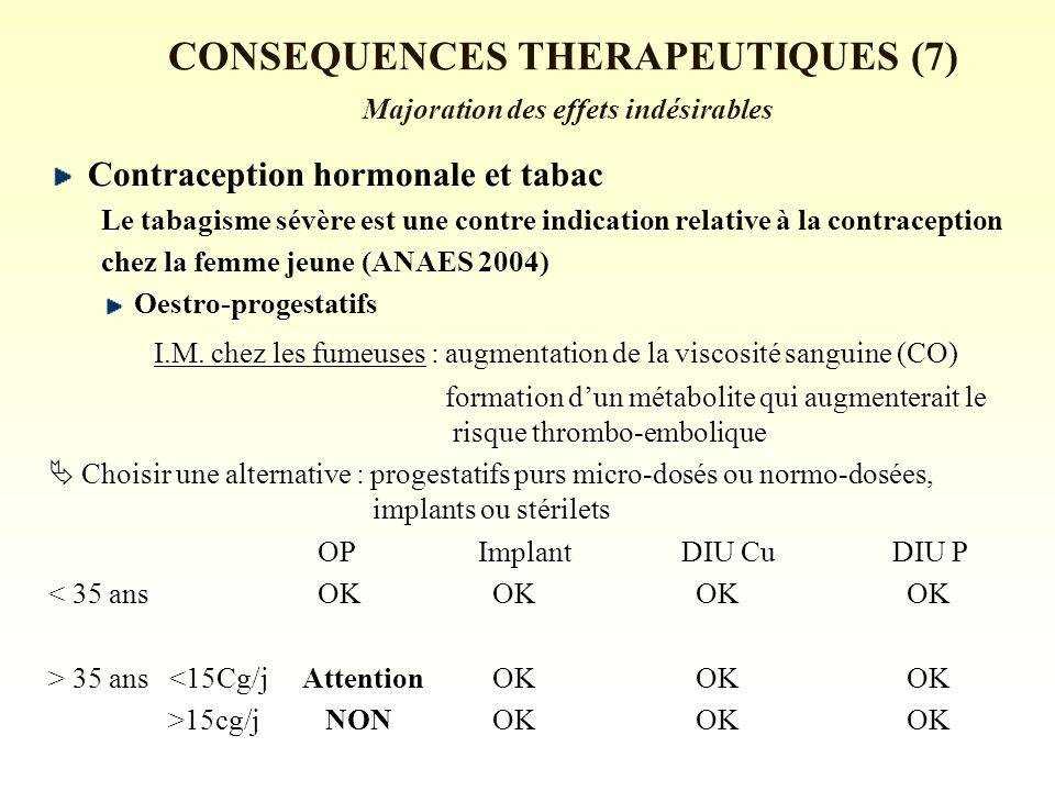 CONSEQUENCES THERAPEUTIQUES (7) Majoration des effets indésirables Contraception hormonale et tabac Le tabagisme sévère est une contre indication relative à la contraception chez la femme jeune (ANAES 2004) Oestro-progestatifs I.M.