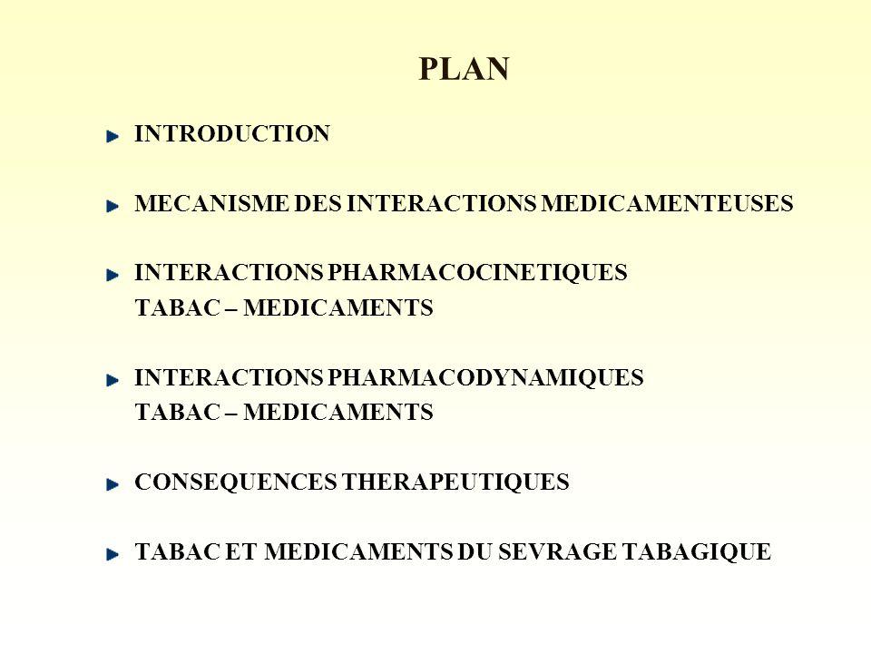 PLAN INTRODUCTION MECANISME DES INTERACTIONS MEDICAMENTEUSES INTERACTIONS PHARMACOCINETIQUES TABAC – MEDICAMENTS INTERACTIONS PHARMACODYNAMIQUES TABAC – MEDICAMENTS CONSEQUENCES THERAPEUTIQUES TABAC ET MEDICAMENTS DU SEVRAGE TABAGIQUE