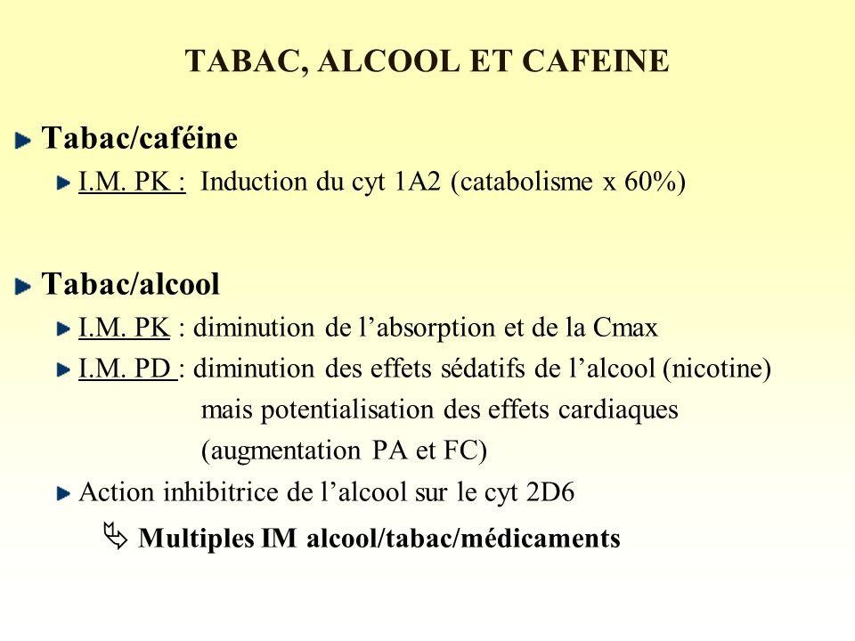 TABAC, ALCOOL ET CAFEINE Tabac/caféine I.M.