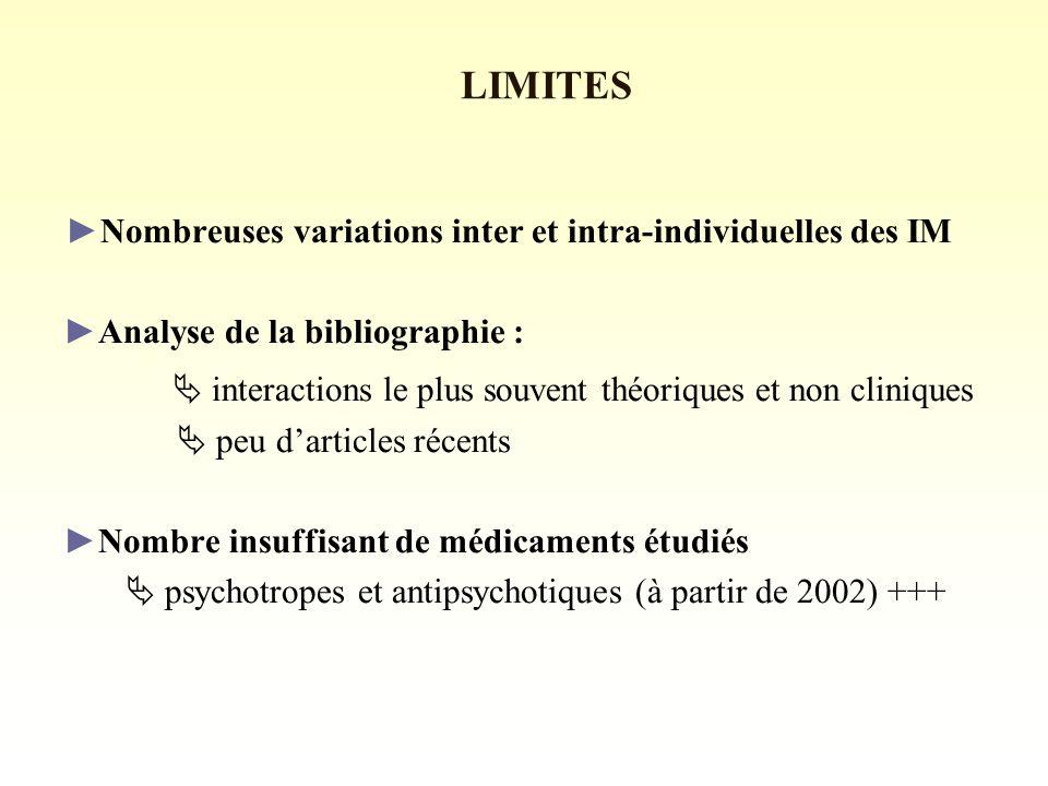 LIMITES Nombreuses variations inter et intra-individuelles des IM Analyse de la bibliographie : interactions le plus souvent théoriques et non cliniques peu darticles récents Nombre insuffisant de médicaments étudiés psychotropes et antipsychotiques (à partir de 2002) +++