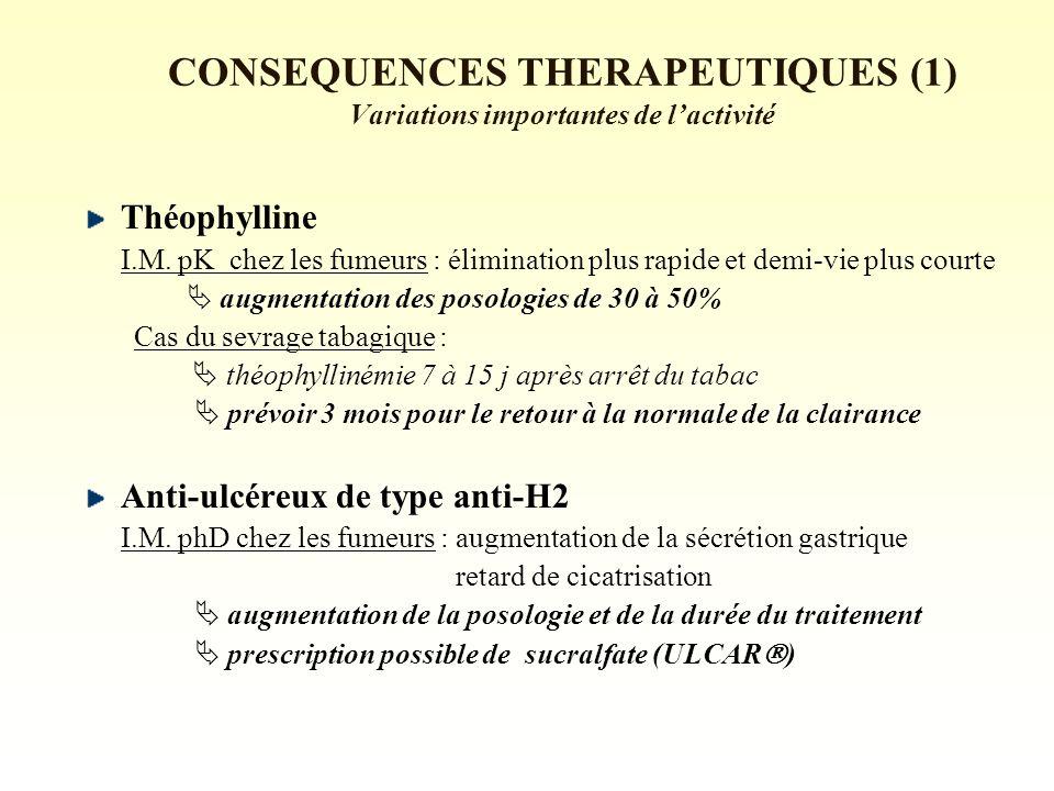 CONSEQUENCES THERAPEUTIQUES (1) Variations importantes de lactivité Théophylline I.M.