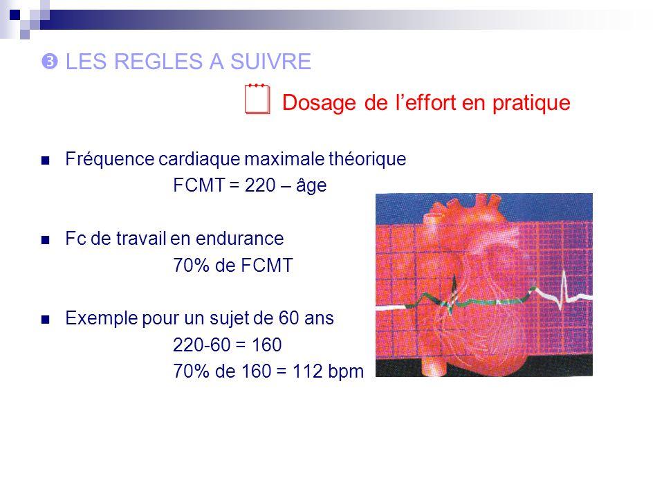 LES REGLES A SUIVRE Dosage de leffort en pratique Fréquence cardiaque maximale théorique FCMT = 220 – âge Fc de travail en endurance 70% de FCMT Exemple pour un sujet de 60 ans 220-60 = 160 70% de 160 = 112 bpm