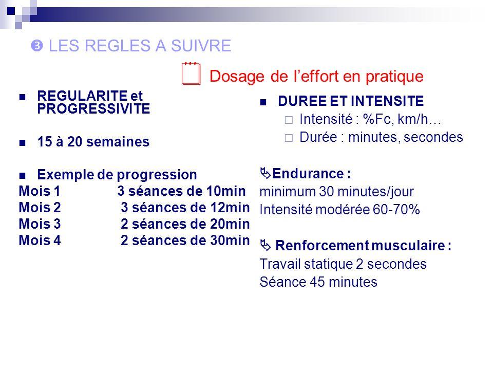 LES REGLES A SUIVRE Dosage de leffort en pratique REGULARITE et PROGRESSIVITE 15 à 20 semaines Exemple de progression Mois 1 3 séances de 10min Mois 2 3 séances de 12min Mois 3 2 séances de 20min Mois 4 2 séances de 30min DUREE ET INTENSITE Intensité : %Fc, km/h… Durée : minutes, secondes Endurance : minimum 30 minutes/jour Intensité modérée 60-70% Renforcement musculaire : Travail statique 2 secondes Séance 45 minutes