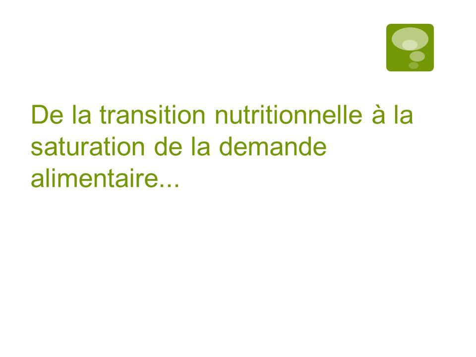 Résultats De la transition nutritionnelle à la saturation de la demande alimentaire...