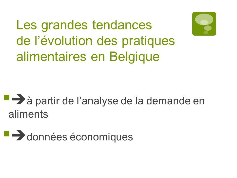 Les grandes tendances de lévolution des pratiques alimentaires en Belgique à partir de lanalyse de la demande en aliments données économiques