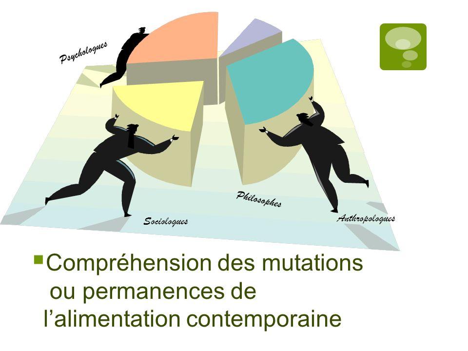 Compréhension des mutations ou permanences de lalimentation contemporaine Sociologues Anthropologues Psychologues Philosophes