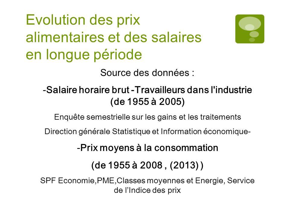 Evolution des prix alimentaires et des salaires en longue période Source des données : -Salaire horaire brut -Travailleurs dans l'industrie (de 1955 à