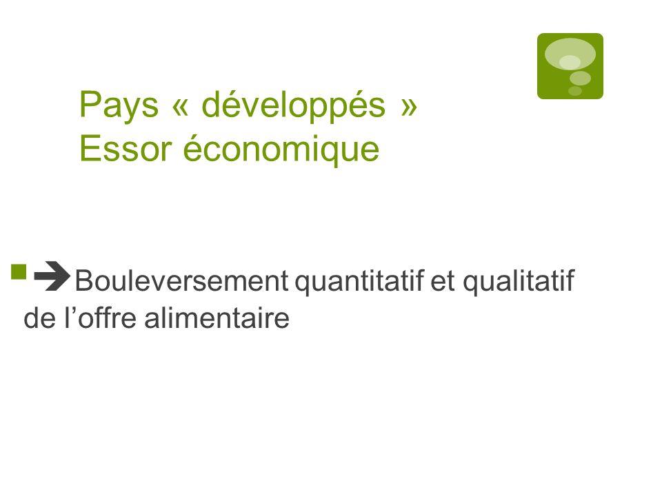 Pays « développés » Essor économique Bouleversement quantitatif et qualitatif de loffre alimentaire