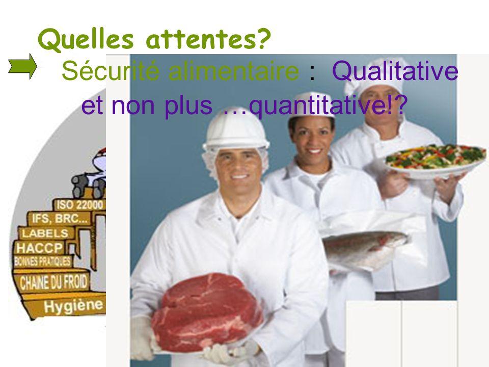 Quelles attentes? Sécurité alimentaire : Qualitative et non plus …quantitative!?